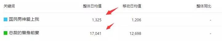 转变思维新玩法日入300+,揭秘百家号操作小说赚钱1.png